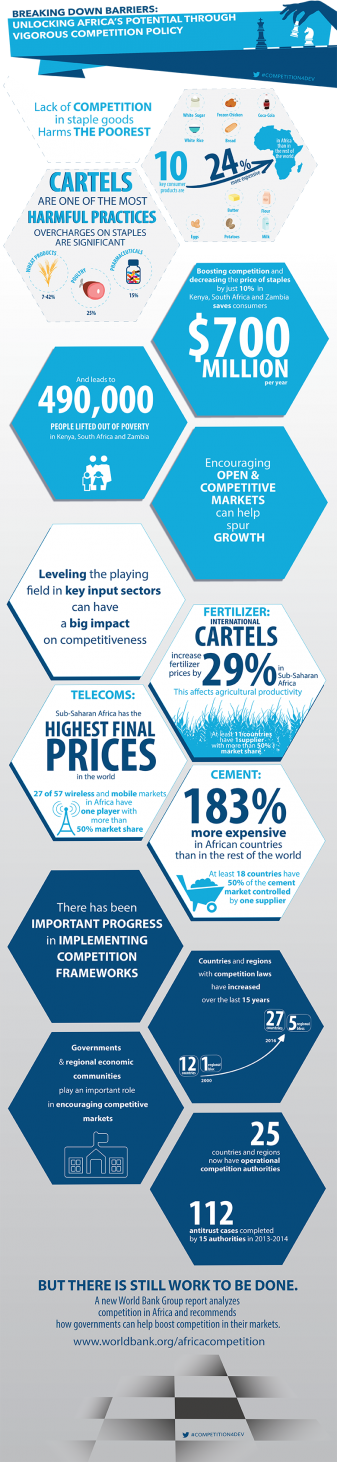 africa-competition-infographic-780.png
